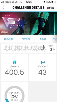 400 km done