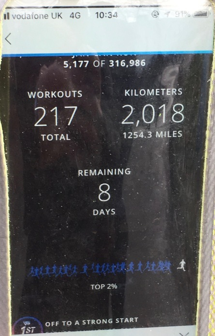 Yup that's 2018km done